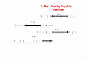 Graphing Inequalities On A Number Line Worksheet Of solving Inequalities Worksheet without Graphs