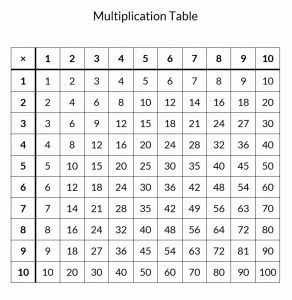 Times Table Chart Printable and Free Printable Multiplication Table Pleted and Blank