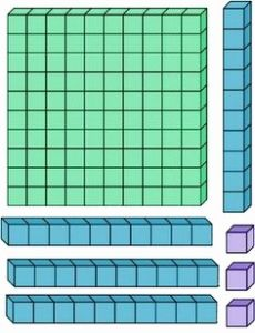 Base Ten Blocks Printable 2 then Base Ten Block Templates Base 10 Blocks Thousands Math