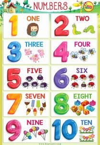 Math Printables and 5 Free Math Worksheets First Grade 1 Number Charts Counting Objects Worksheets Schools